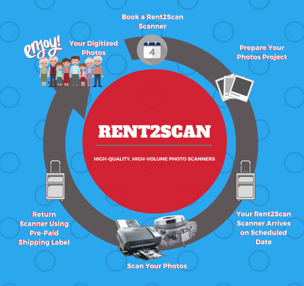 Book_a_Rent2Scan_Photo_Scanner1_bc825ba0-8d3f-40b3-88ac-32059d6a84ab_grande.png